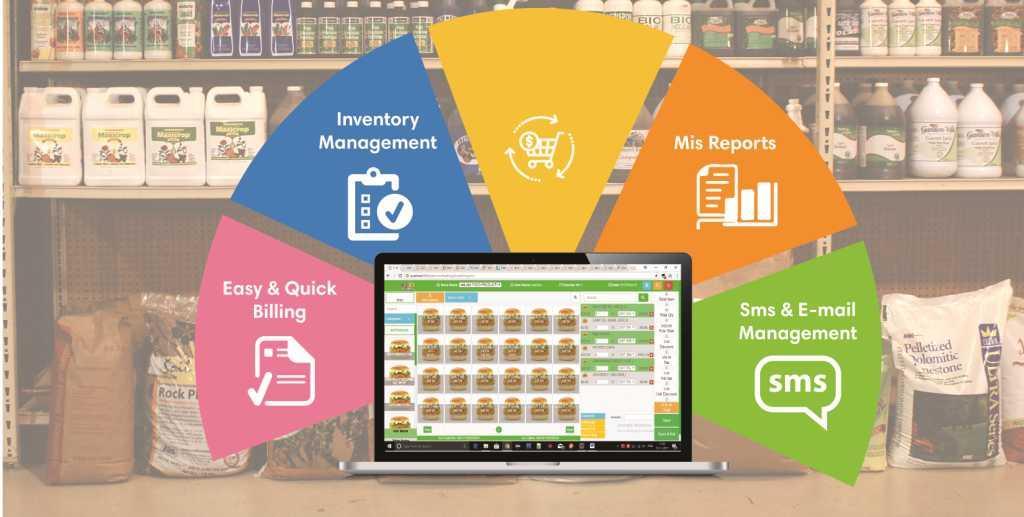 POS Billing Software for Pesticide and Fertilizer Shops
