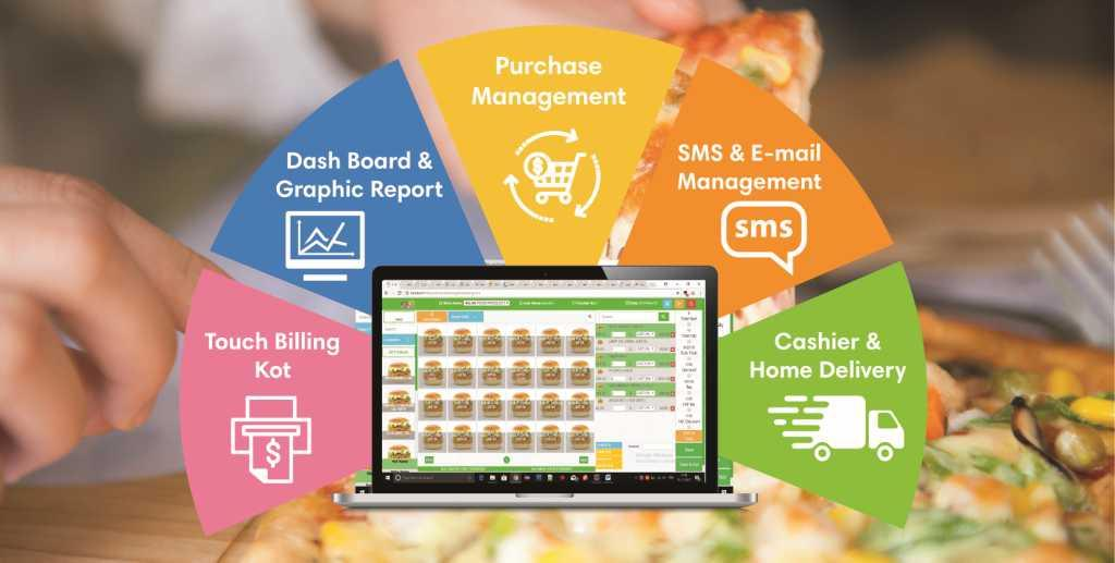 Restaurant Management Billing software